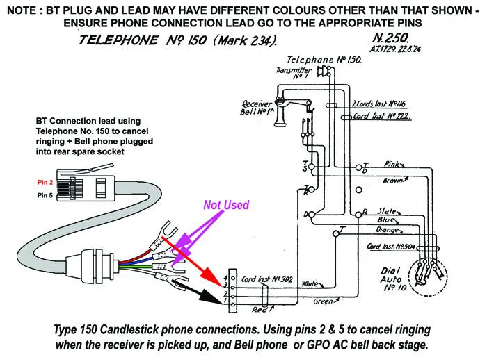 Candlestick Phone Wiring Diagram - Wiring Diagramsmenu.land.lesvignoblesguimberteau.fr