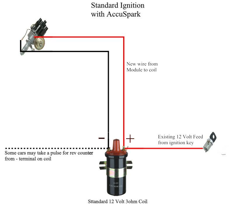 eg_3966] auto ignition coil wiring free diagram  eumqu embo vish ungo sapebe mohammedshrine librar wiring 101