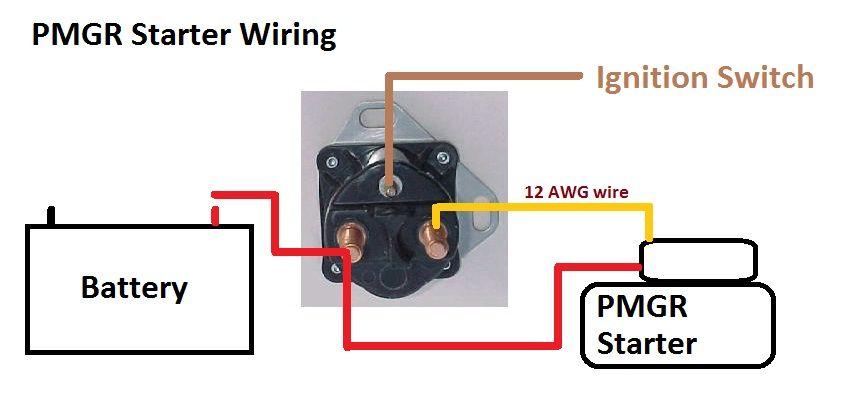 Phenomenal Ford Starter Solenoid Wiring Basic Electronics Wiring Diagram Wiring Cloud Orsalboapumohammedshrineorg