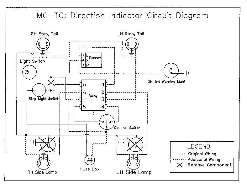 Marvelous Mg Tc Wiring Diagram Basic Electronics Wiring Diagram Wiring Cloud Uslyletkolfr09Org