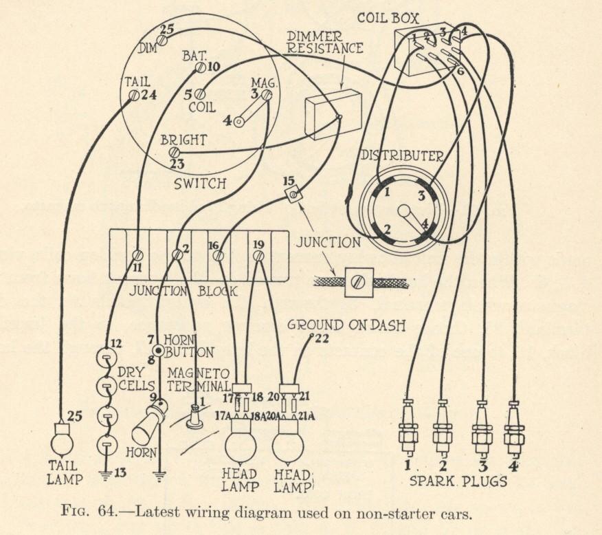 ZS_0707] 1917 Model T Wiring Diagram Further Ford Model T Ignition Coil Wiring  Schematic WiringKook Loskopri Pap Sple Rdona Rosz Magn Urga Benkeme Verr Kapemie  Mohammedshrine Librar Wiring 101