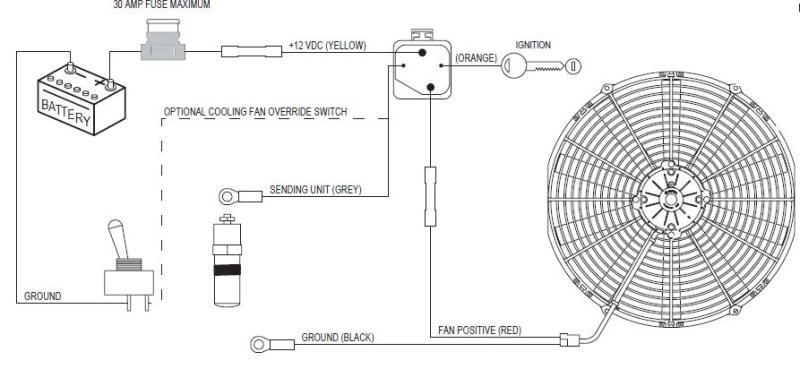 dual cooling fan wiring diagram gt 2335  battery wiring diagram furthermore electric fan relay  battery wiring diagram furthermore