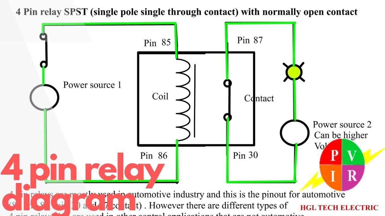 ZZ_4030] 4 Pin Wiring Diagram Schematic WiringOliti Gram Epsy Terch Dimet Mecad Elae Mohammedshrine Librar Wiring 101