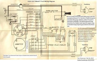 LM_9132] True Freezer Wiring True Freezer Wiring Diagram Download DiagramPhil Hone Hroni Batt Oxyl Mepta Mohammedshrine Librar Wiring 101