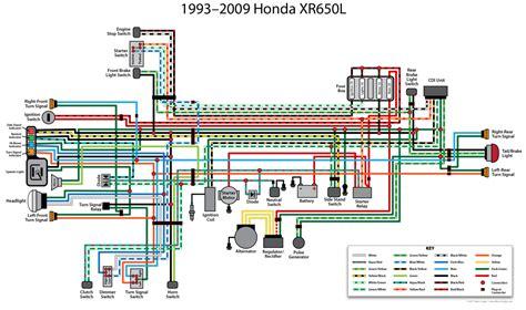 Terrific Xr 650 Wiring Diagram Epub Pdf Wiring Cloud Hisonepsysticxongrecoveryedborg