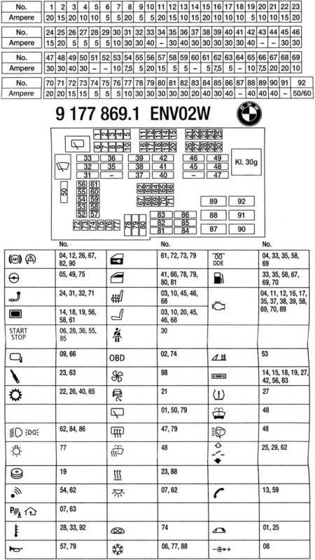 Super Bmw F20 Fuse Box Basic Electronics Wiring Diagram Wiring Cloud Uslyletkolfr09Org