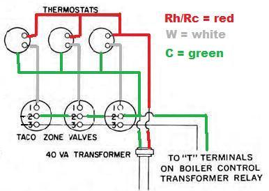 Taco Zone Valve Wiring 5671 - Mitsubishi Fgc15 Schematic -  cuummis.lalu.decorresine.itWiring Diagram Resource