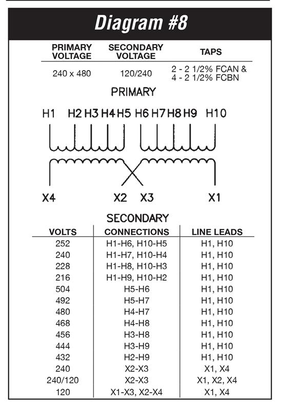 Transformer Wiring Diagram 480 To 240