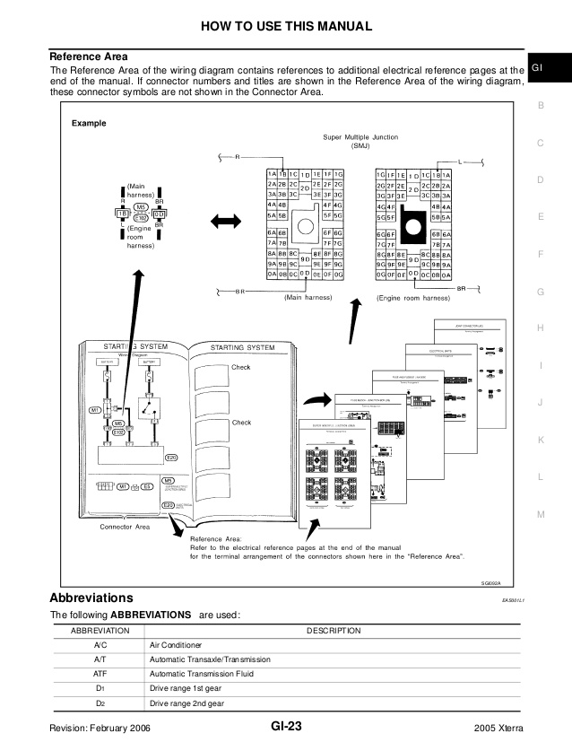 2005 Nissan Xterra Wiring Diagram Wiring Diagram Station Station Lionsclubviterbo It