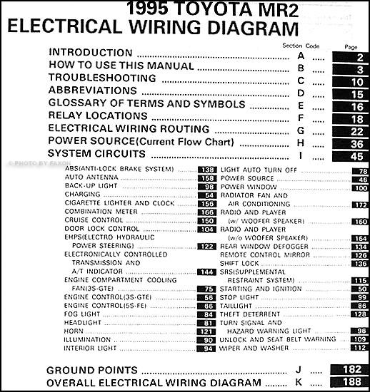Ft 1094  Toyota Mr2 Wiring Diagrams Download Diagram