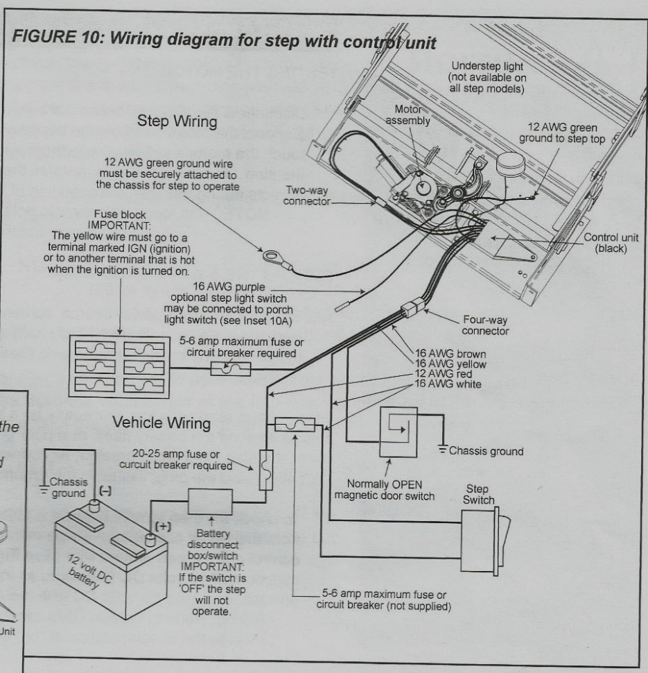 [SCHEMATICS_49CH]  XZ_3715] Kwikee Electric Step Wiring Diagram Free Diagram | Kwikee Steps Wiring Diagram |  | Hison Ricis Lectr Bachi Salv Mohammedshrine Librar Wiring 101
