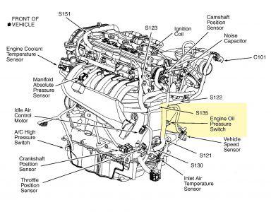 dodge neon engine parts diagram 2004 dodge neon engine diagram wiring diagram data  2004 dodge neon engine diagram wiring
