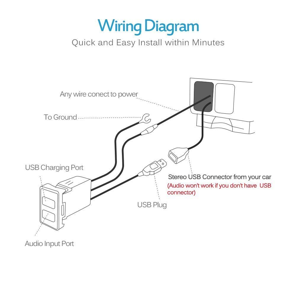 ew_7085] usb to audio jack wiring diagram download diagram  xtern ehir nekout expe nnigh benkeme mohammedshrine librar wiring 101