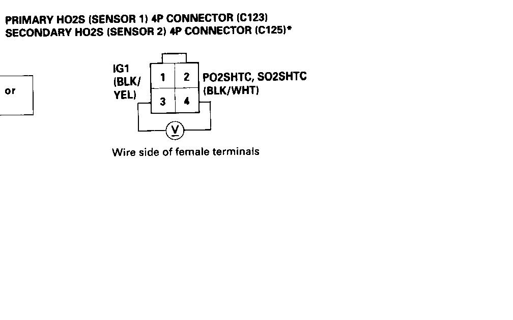Miraculous 2002 Honda Civic O2 Sensor Wiring Diagram Wiring Diagram Wiring Cloud Overrenstrafr09Org