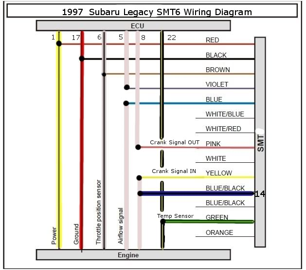 2013 subaru outback stereo wiring diagram vh 0967  subaru impreza wiring diagram radio  subaru impreza wiring diagram radio