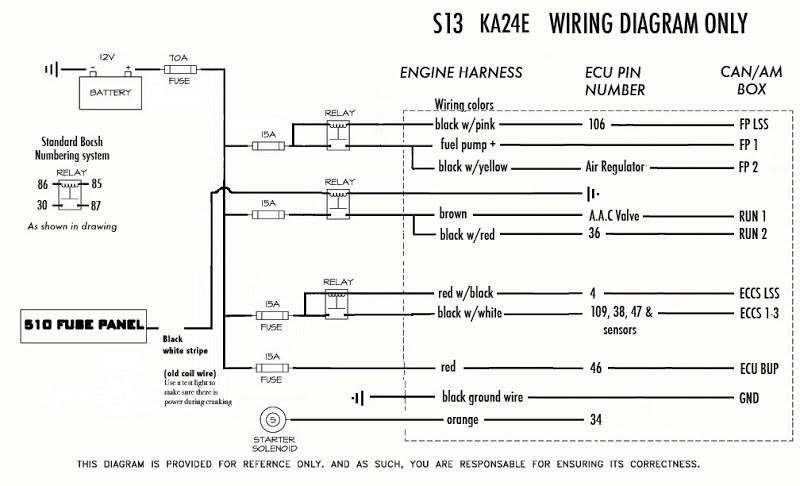 Nissan Ka24e Distributor Wiring Diagram