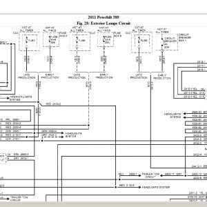 2002 Peterbilt 379 Wiring Diagram from static-resources.imageservice.cloud