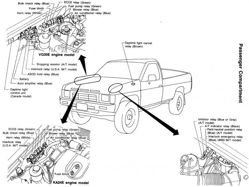 1997 Nissan Pickup Wiring Diagram