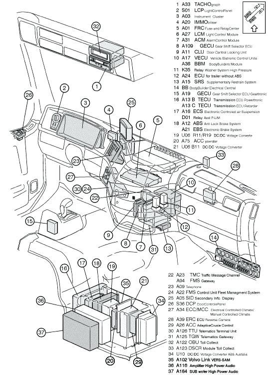 Kenworth Heavy Truck Wiring Diagram Wiring Diagrams Database