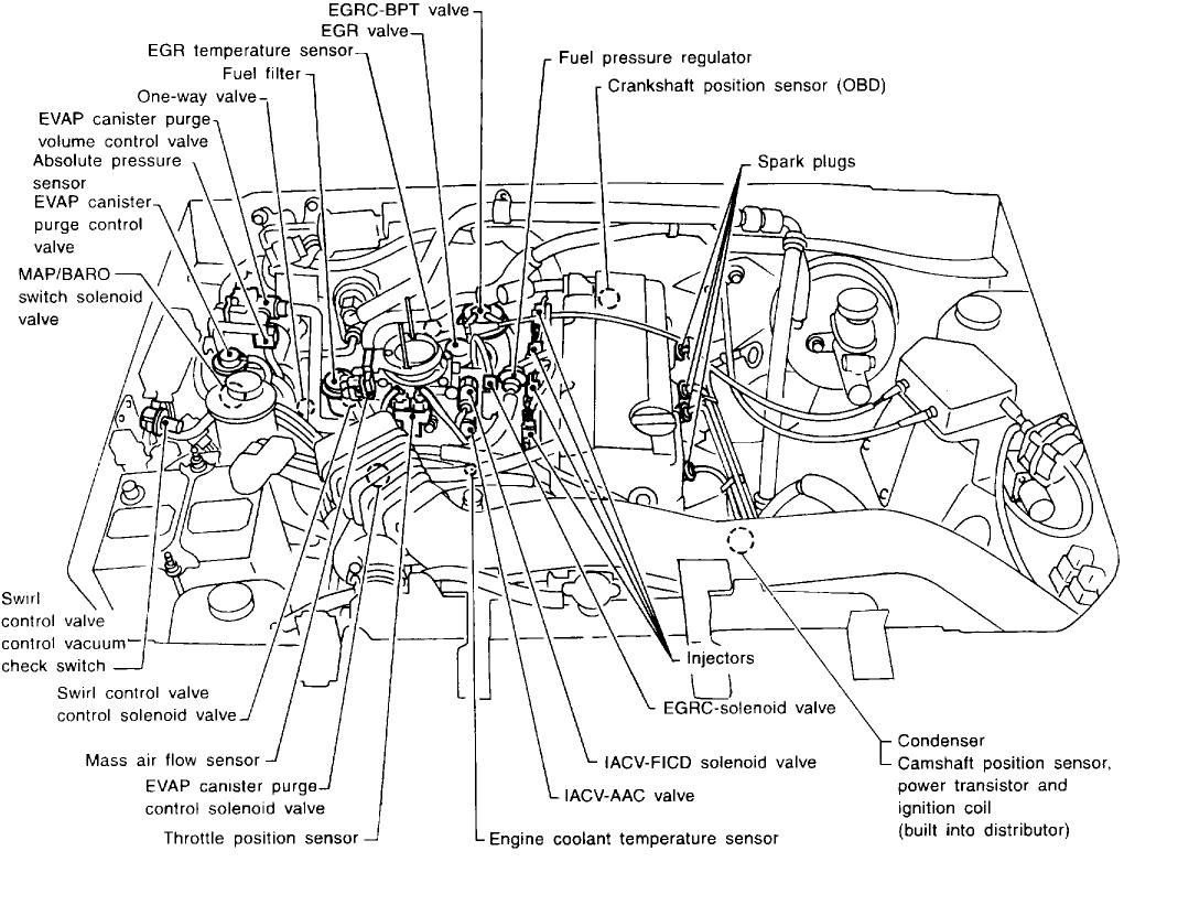97 nissan pickup engine wiring diagram - 1998 ford f 150 fuse box location  for wiring diagram schematics  wiring diagram schematics