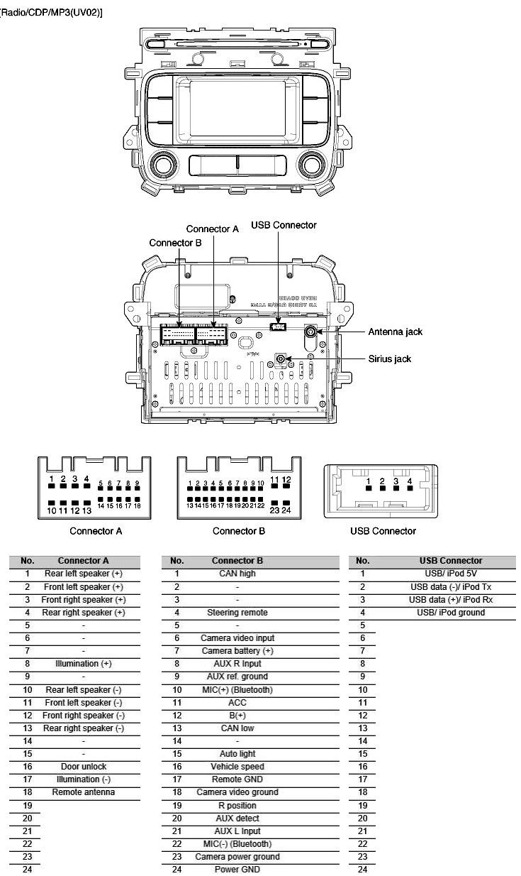 2011 Kia Sportage Stereo Wiring Diagram