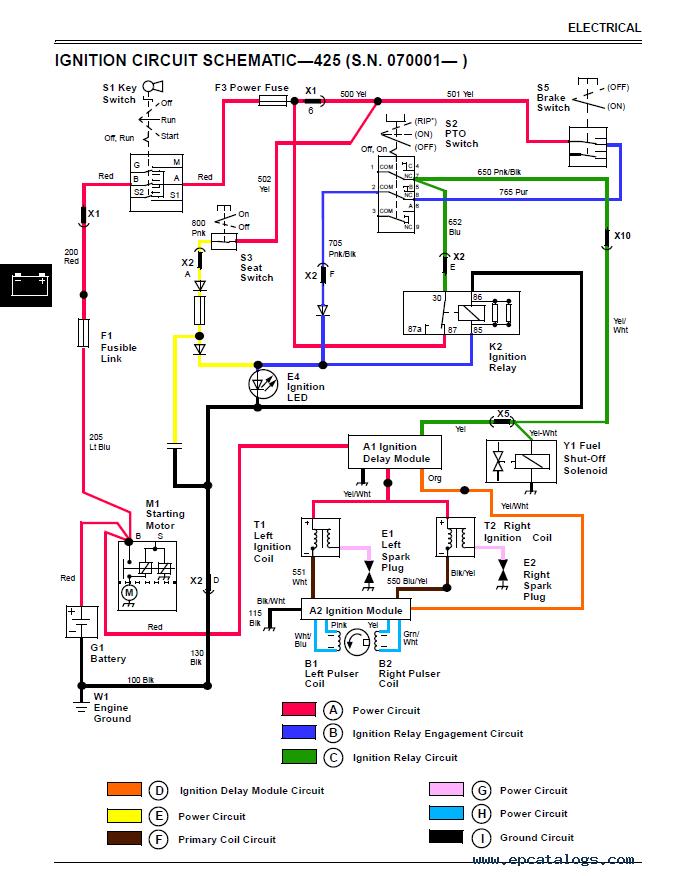 RW_7709] Wiring Diagram For John Deere 425 Schematic WiringStap Hylec Scata Scoba Mohammedshrine Librar Wiring 101