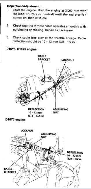 D16Y8 Wiring Harness Diagram from static-resources.imageservice.cloud