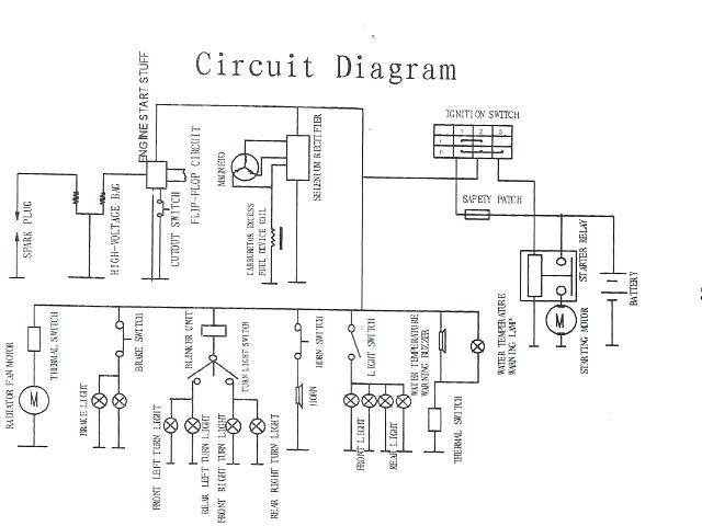 DIAGRAM] Roketa 250cc Go Kart Wiring Diagram FULL Version HD Quality Wiring  Diagram - SNADIAGRAM.SKYTG24NEWS.ITDiagram Database - skytg24news.it