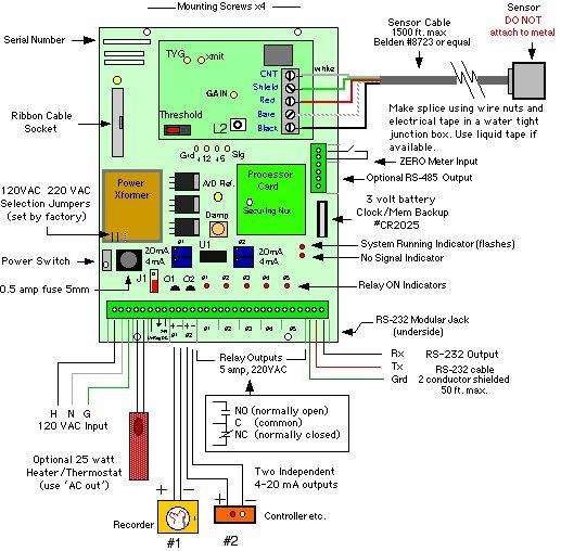 Miraculous Pc Wiring Diagram Blog Diagram Schema Wiring Cloud Dulfrecoveryedborg