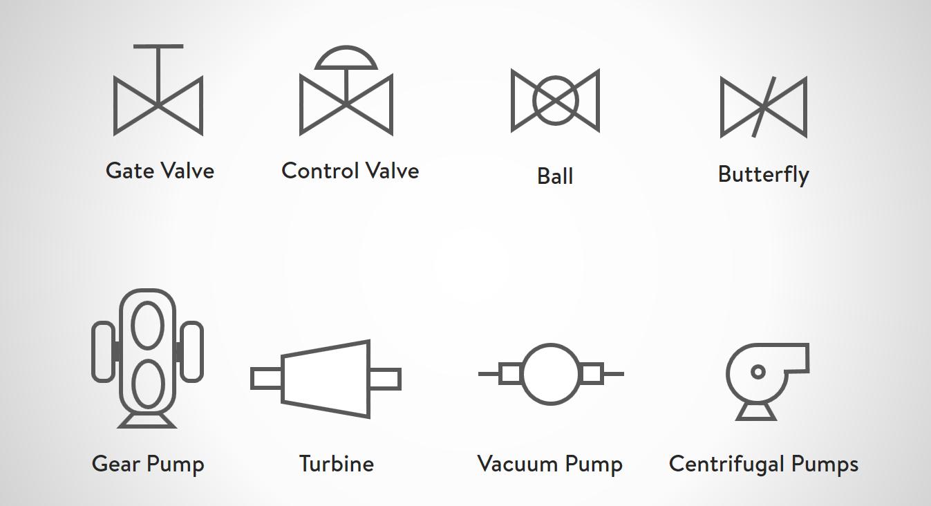 Zr 0526  Block Valve Pid Symbol On Electrical Schematic Symbols Switch Wiring Diagram