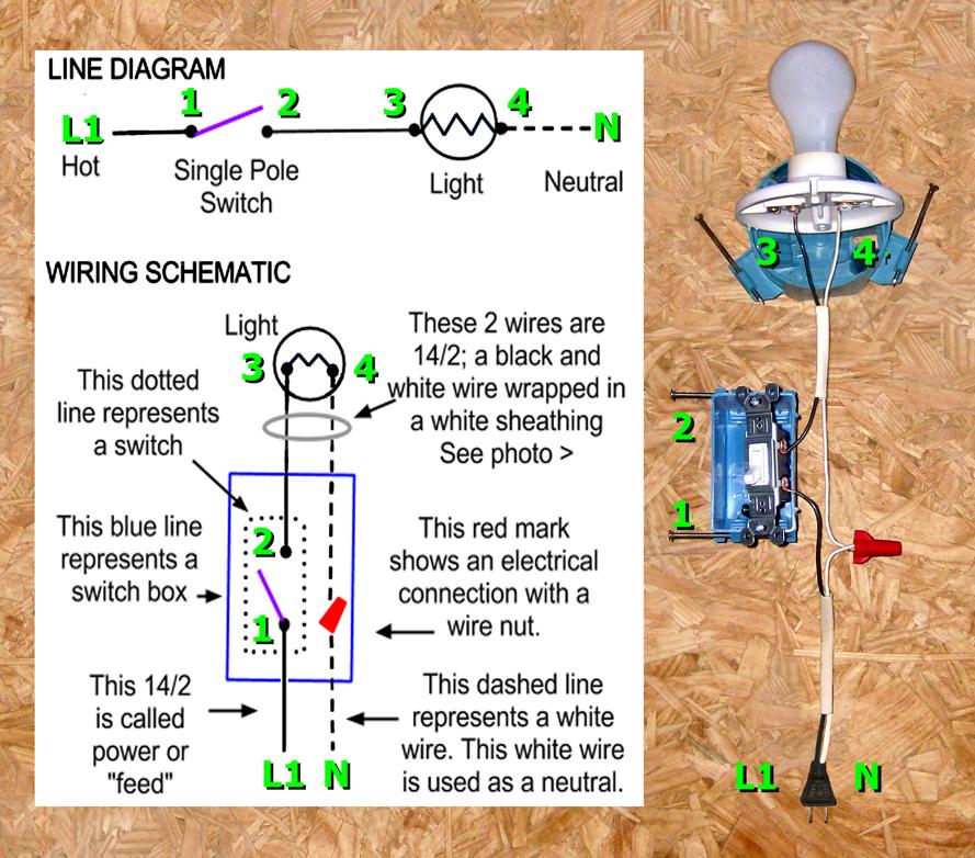 Superb Single Pole Switch Wiring Methods Electrician101 Wiring Cloud Xortanetembamohammedshrineorg