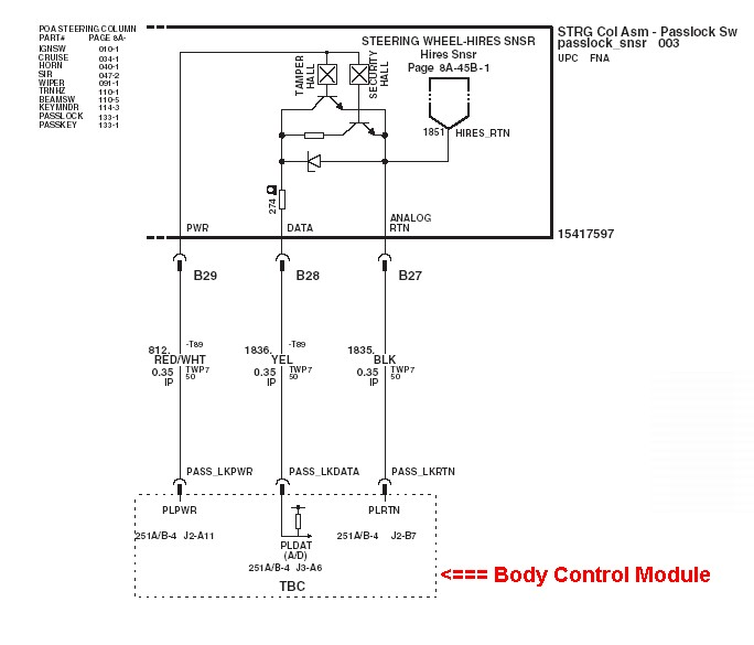 Outstanding Grand Am Passlock Security System Repair Wiring Cloud Picalendutblikvittorg