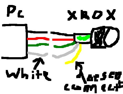 Xbox Controller To Usb Wiring Diagram - seniorsclub.it wires-build - wires -build.seniorsclub.itwires-build.seniorsclub.it