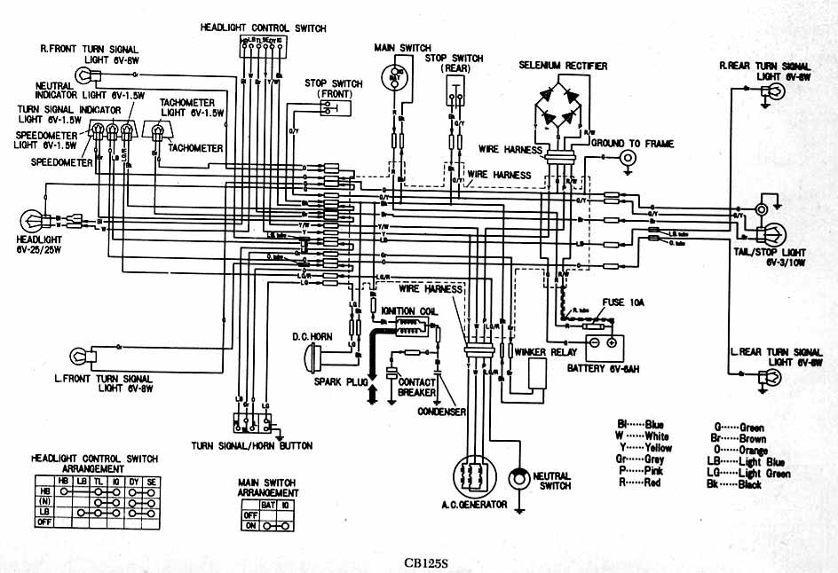 Wondrous Wiring Diagrams 911 Honda Cb125S Motorcycle Electrical Circuit Diagram Wiring Cloud Overrenstrafr09Org