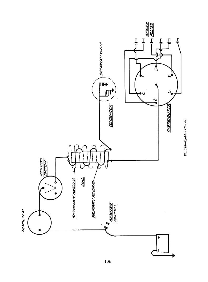Admirable 1985 Chevy Ignition Wiring Basic Electronics Wiring Diagram Wiring Cloud Itislusmarecoveryedborg