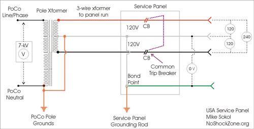 DIAGRAM] 40 Amp Rv Inverter Wiring Diagram FULL Version HD Quality Wiring  Diagram - SHIPSDIAGRAMS.NUITDEBOUTAIX.FRshipsdiagrams.nuitdeboutaix.fr