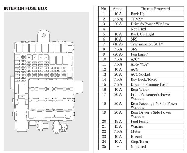 YA_0782] Honda Fit Fuse Box Diagram Download DiagramWww Mohammedshrine Librar Wiring 101