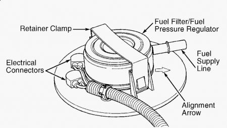 2005 jeep grand cherokee fuel filter location - international 4300 fuse box  panel diagram for wiring diagram schematics  wiring diagram schematics
