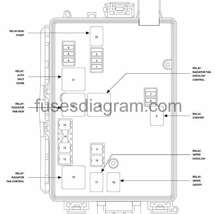 2009 dodge charger fuse diagram ay 3012  diagram on 300 fuse box diagram 2010 dodge charger radio 2009 dodge charger stereo wiring diagram fuse box diagram 2010 dodge charger