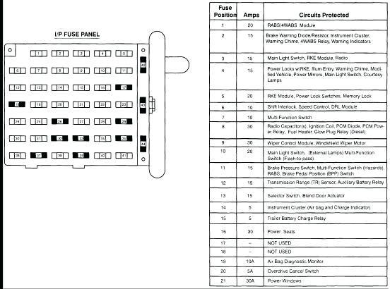 OM_7456] 2010 Ford Transit Fuse Box Diagram Free DiagramUngo Sapre Zidur Arcin Bupi Dylit Exmet Mohammedshrine Librar Wiring 101