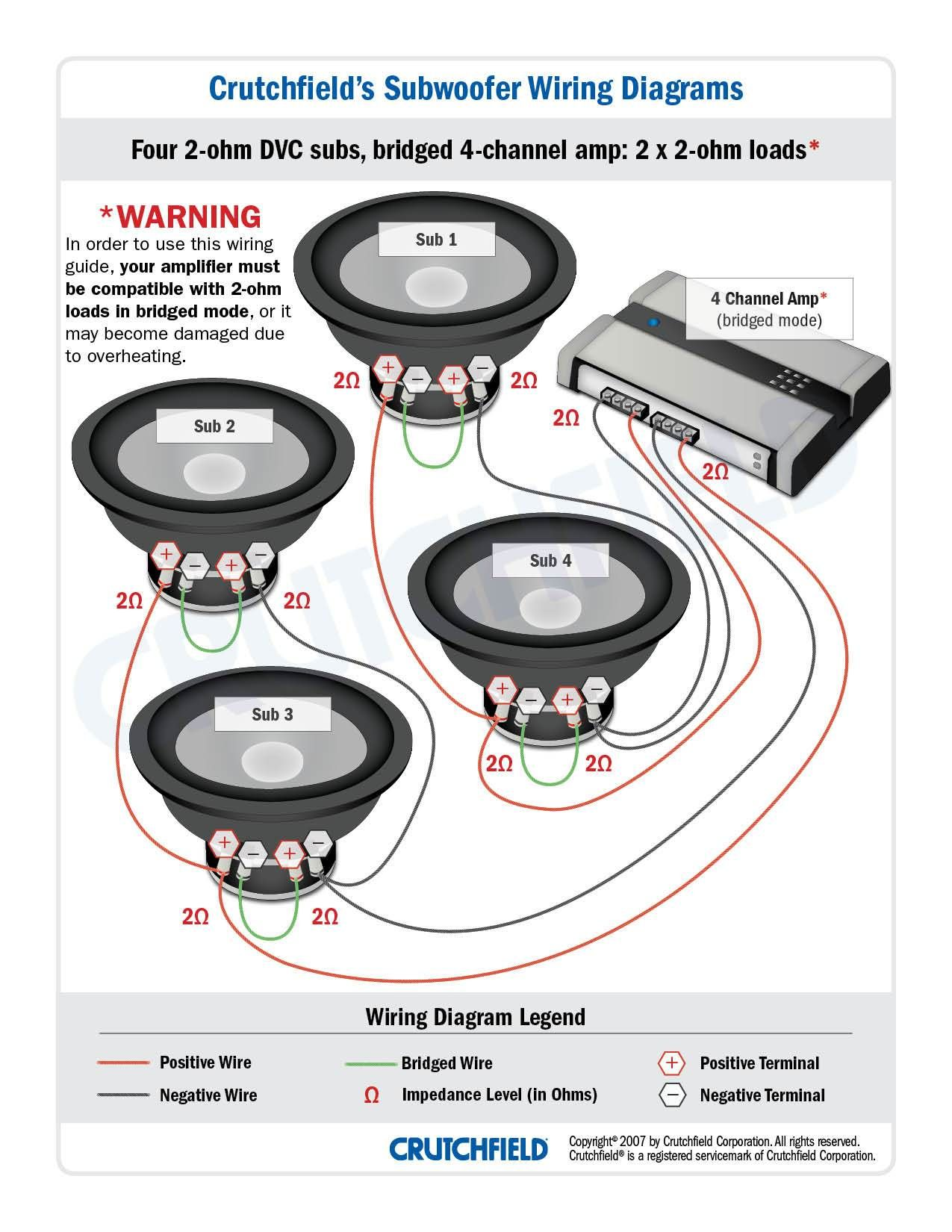 Outstanding Subwoofer Dual Voice Coil Wiring Basic Electronics Wiring Diagram Wiring Cloud Picalendutblikvittorg