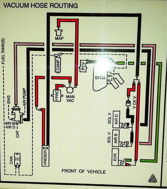 Prime Vacuum Lines 4 9L Ford F150 Forum Community Of Ford Truck Fans Wiring Cloud Ittabisraaidewilluminateatxorg