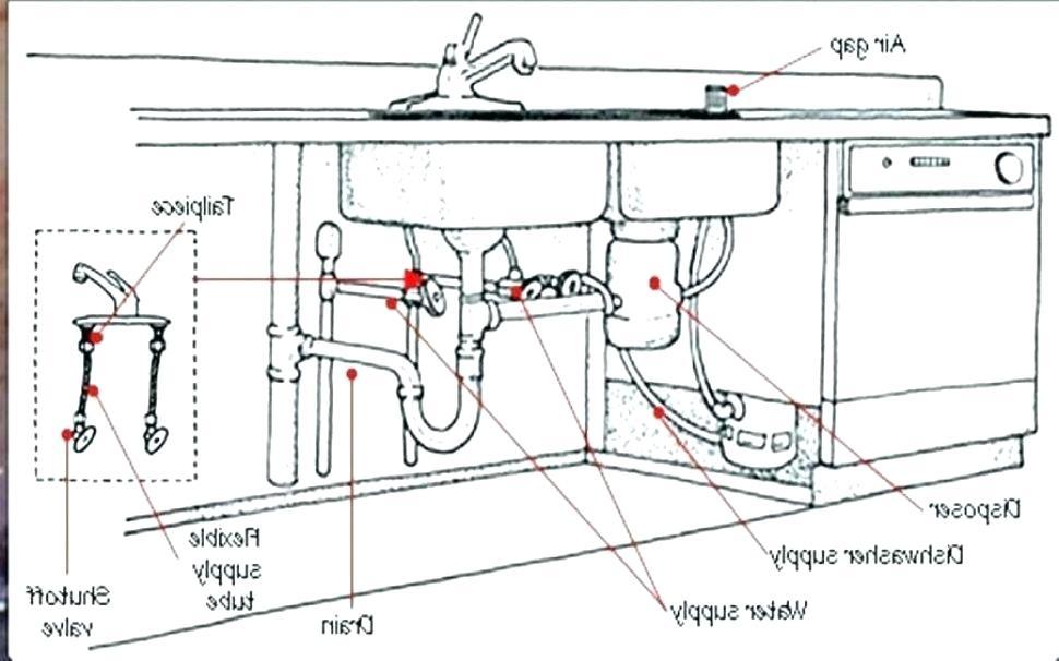 Double Sink Drain Plumbing Diagram