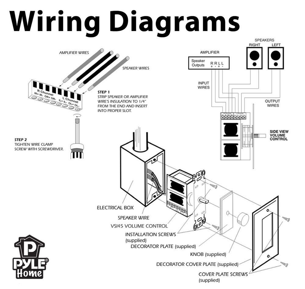 [NRIO_4796]   AX_7028] Wiring For Wall Speakers Download Diagram | In Wall Speaker Wiring Diagram |  | Romet Cette Mohammedshrine Librar Wiring 101