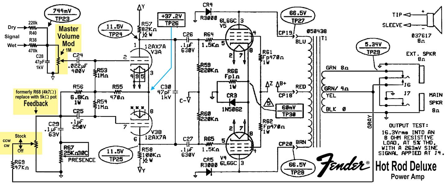[SCHEMATICS_49CH]  LX_2218] Basic Starting Wiring Diagram Street Rod Schematic Wiring | Ford Hot Rod Wiring Diagrams |  | Abole Norab Genion Hendil Mohammedshrine Librar Wiring 101