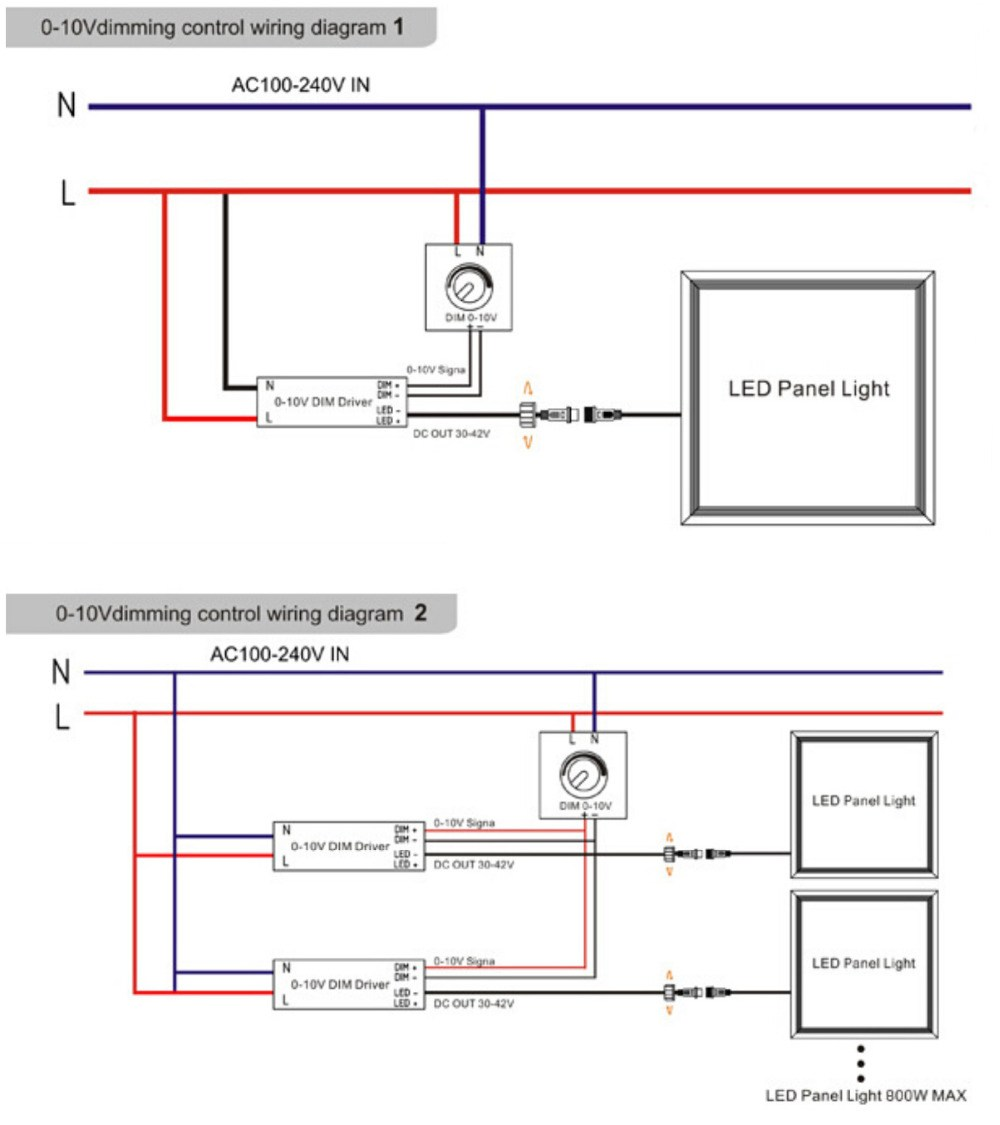 [SCHEMATICS_44OR]  Led Dimming Wiring Diagram - Nissan Qg15de Wiring Diagram for Wiring Diagram  Schematics | Led Dimming Wiring Diagram |  | Wiring Diagram Schematics