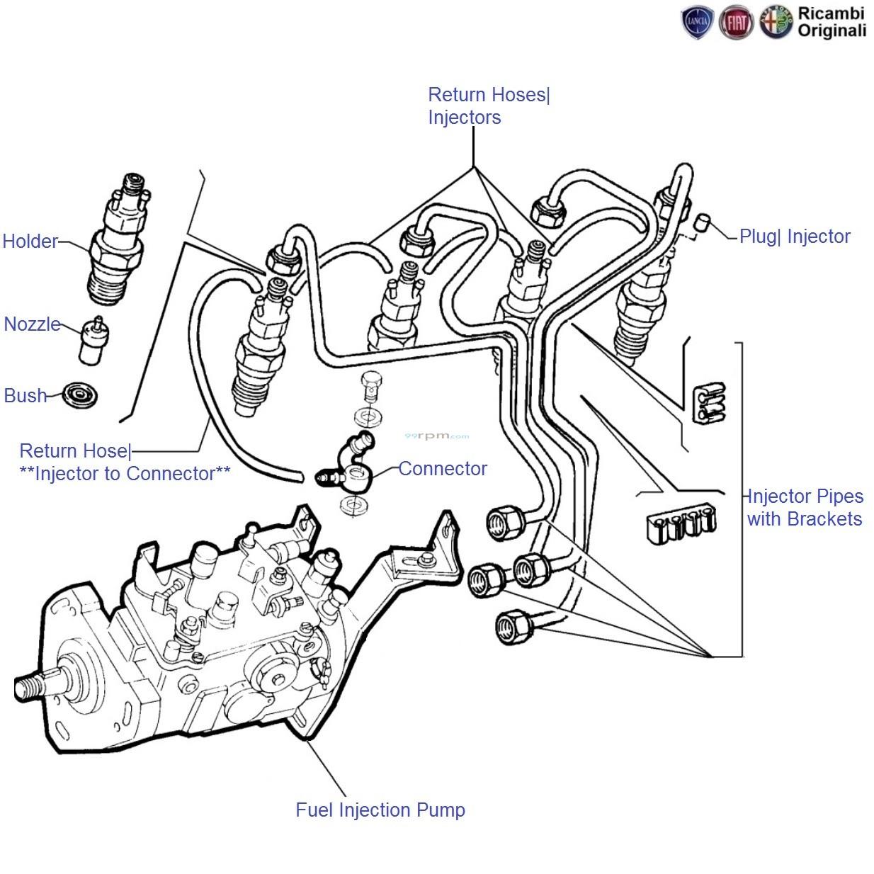 Admirable Wrg 1907 Fiat Fuel Pump Diagram Wiring Cloud Loplapiotaidewilluminateatxorg