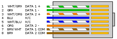 Rj45 Connector Pinout Wiki - PCB Designs