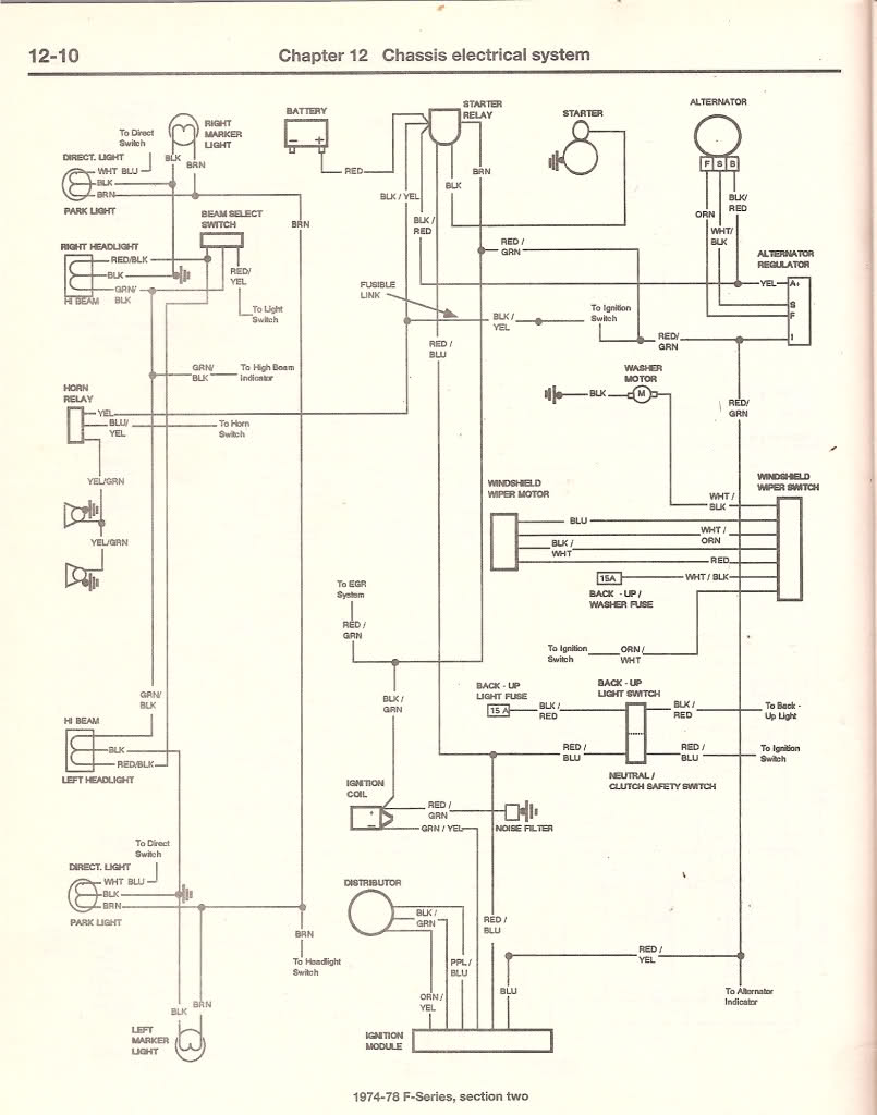 Pleasant 79F150 Solenoid Wiring Diagram Ford Truck Enthusiasts Forums Wiring Cloud Licukaidewilluminateatxorg