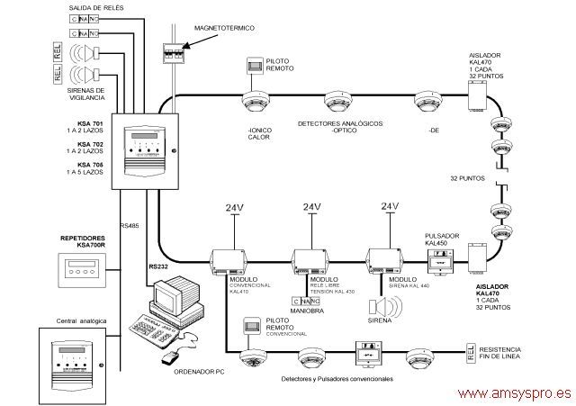 [SCHEMATICS_4JK]  AT_2684] Phase Compressor Wiring Diagram Http Pic2Flycom 3Phase Download  Diagram | Orthman Wiring Diagram |  | Apan Alypt Atota Mepta Mohammedshrine Librar Wiring 101